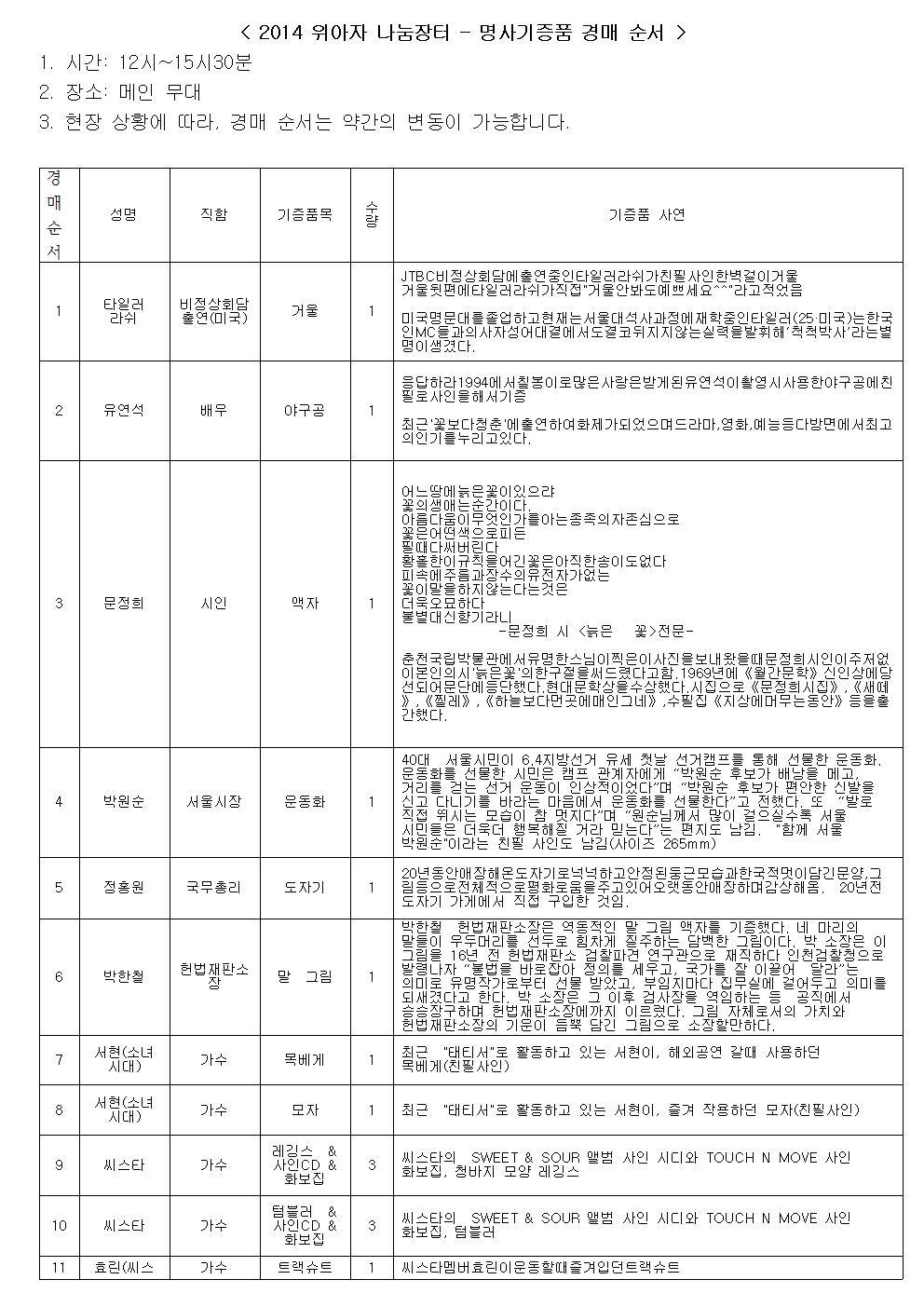 명사기증품 경매 진행순서(최종)001.jpg
