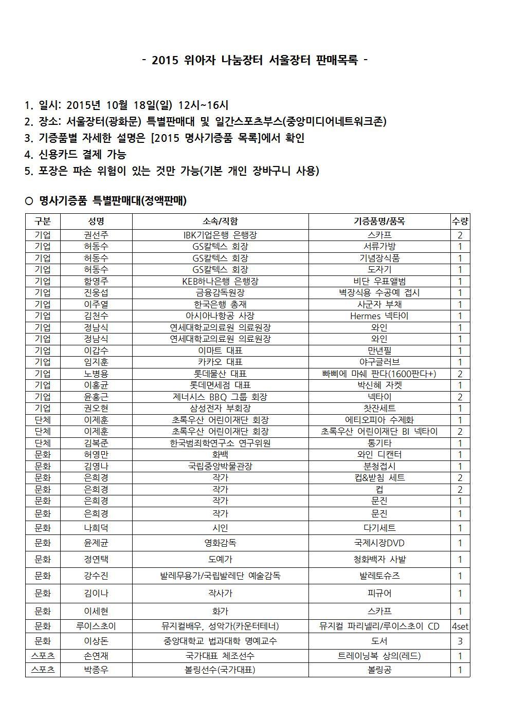 2015 위아자 나눔장터 서울장터 특별판매대 내역001.jpg