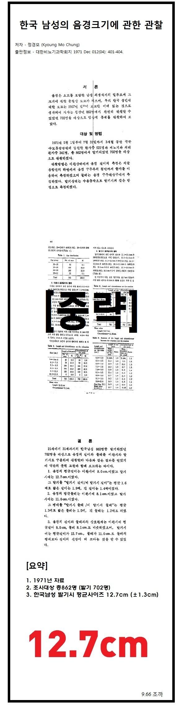 한국남성 평균성기사이즈.FACT.jpg