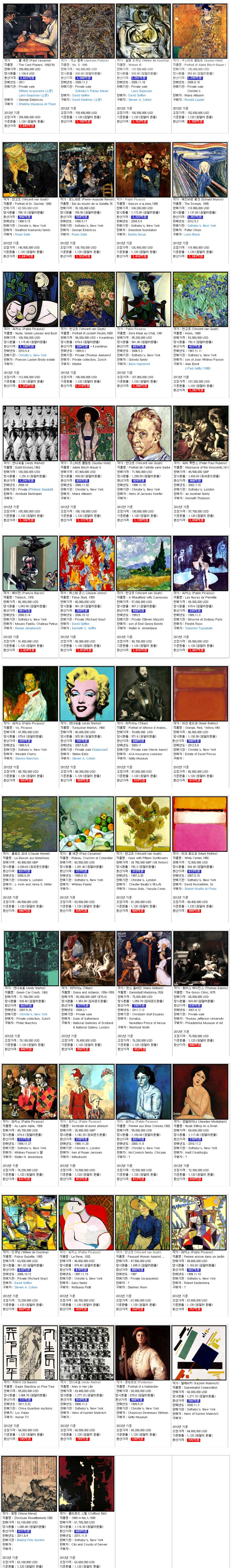 FireShot Screen Capture #005 - '세계 최고가 그림들 _ jpg - 유머' - gongbe_com_drip_524416.jpg